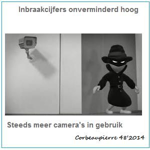 2014-48 - Privé camera's in opmars