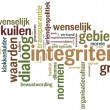 wordle-Integriteit